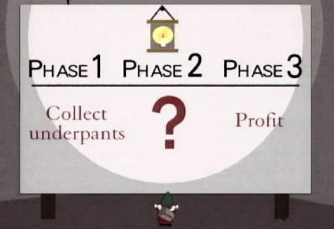 Underpants...?...Profit