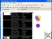 Flash Render Profiling Demo